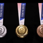 Tokyo Olympic 2021 Medal Table