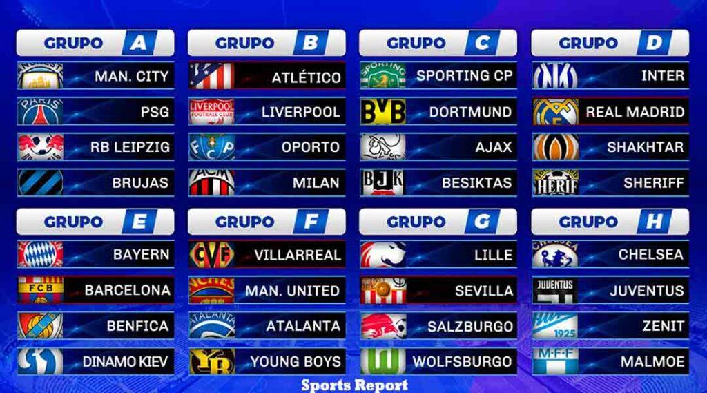 Champions League 2021-22
